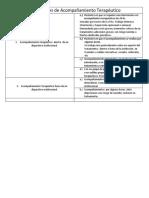 Modalidades de Acompañamiento Terapéutico.docx