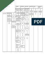 Diagrama funcional de un centro hospitalario.docx