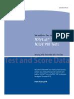 2012 Test & Score Data Summary for TiBT