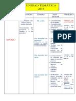 Unidad tematica Nivel Medio 2015.docx