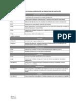 Documentos Para La Acreditación de Una Entidad de Inspección