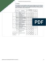 Plan de Estudios _ Escuela de Post Grado