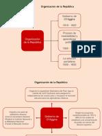Org. de La Republica 6to
