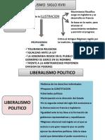 1liberalismoeconomicoypolitico-111228153701-phpapp02
