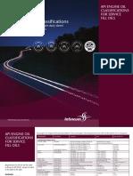 Clasificacion-API-Engine-Oil-2010.pdf