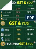 GST RATES.pdf