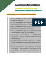 Pautas Para La Redacción de Conclusiones (1)