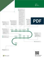 poster_excel_web.pdf