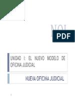 Unidad 1 - Nuevo Modelo Oficina Judicial