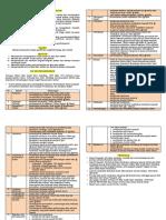 NOTA_PENILAIAN_IMPAK_PERSEKITARAN_EIA.pdf