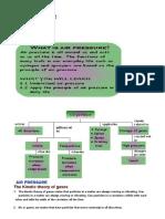SCIENCE  F2.docx