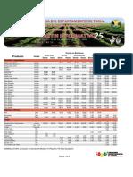 Boletin Precios (SEDAG Al 15-12-08)