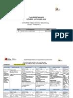 Cronograma de Actividades Soporte Prim - Nov (1)