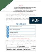 Resumen de Basilea