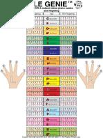 Scale Genie & Fingering Chart Mc 12 01 2015 Copyright