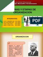 Formas y Etapas de Organizacion