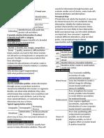 Managing Customer Value Class Cheatsheet