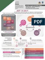 Resumen - Act 14 - Ley de Incentivos para la retención y retorno de profesionales médicos