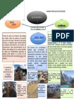 Macroformas geologia