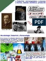 Clase Diapositivas de Microbiologia Industrial