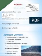 METODOS DE LIXIVACIÓN.pptx