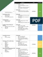 IOS Advance Course Curriculum