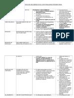 Med Limitacion de Derechos Con Finalidad Probatoria[1]