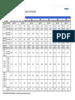 Test Hidraulico (API 598 y API 6d)