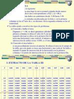 ES0902 Distribuciones Muestrales.pps