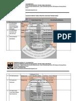 Daftar Perusahaan Tempat Kerja Praktek Jurusan Teknik Kimia