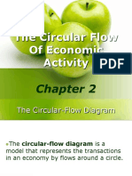 Circular Flow of Activity