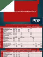 Trabajo de Estados Financieros Terminado