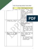 Senarai Kajian Kegunaan LPPKN.pdf