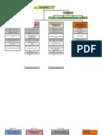 Struktur Org. Puskesmas Thn 2017