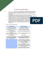 RÉGIMEN-LABORAL-DE-LA-MICRO-Y-PEQUEÑA-EMPRESA-2015.docx