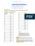 quranic-usage_yassarnalquran-wordpress-com.pdf