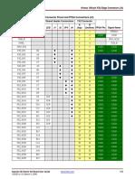Pines FPGA