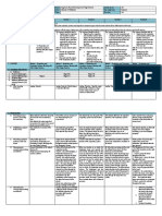 DLL( Science 9, Module 1, Unit 1, Week 1).docx