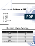 3M Innovation Culture