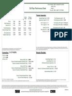 Especificaciones Tecnicas DP 5.5 FH R2.pdf