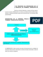 Estructuracion de Procesos de Integracion en La Empresa Pública Municipal de Terminal Terrestre de Quevedo