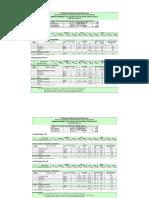 Dimensionamiento de Celdas de Flotacion 2000 Tpd