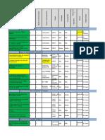 Matriz de Trazabilidad de Requisitos11111