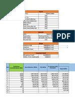Excel Keekonomian POD