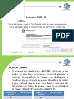 05 ASTM D3282