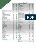 53932202-DnD-3-5-Bienes-y-servicios.pdf