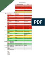 Planificacion Osjr Valparaiso Definitva (2017)