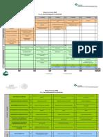 MapaCurricular de PT y PT-B en Mantenimiento Automotriz