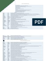 Diccionario de Funciones en Excel Estadísticas