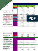 Cifras Del Sector Farmaceutico Encuesta Anual Manufacturera